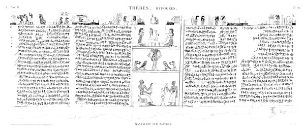 A Vol. II — Thèbes Hypogées — Pl. 70