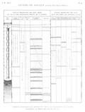 EM Vol. I — Isthme de Soueys (canal des deux mers) — Pl. 14