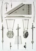 EM Vol. II — Vases, meubles et instrumens — Pl. BB - Instruments à corde qui paroissent propres aux égyptiens