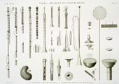 EM Vol. II — Vases, meubles et instrumens — Pl. CC - 1...25 Instrumens à vent des égyptiens. 26...34 Instrumens bruyants et de percussion.